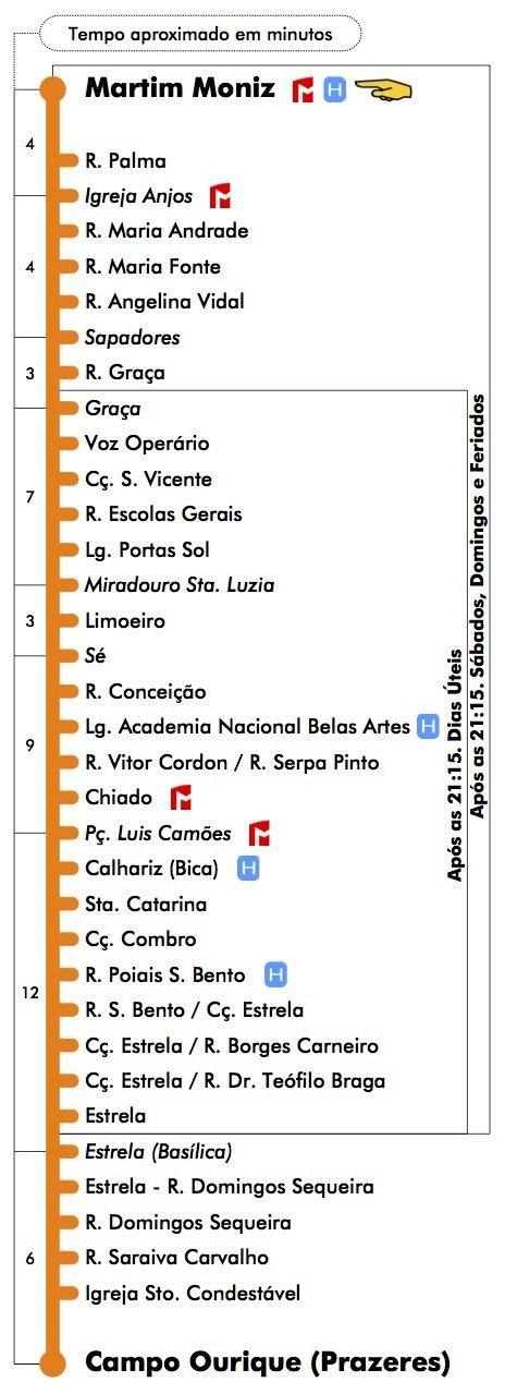 остановки 28 маршрута